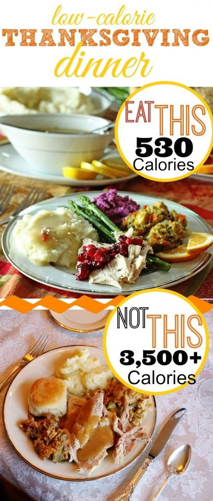 Healthy Thanksgiving Dinner  Healthy Thanksgiving Dinner