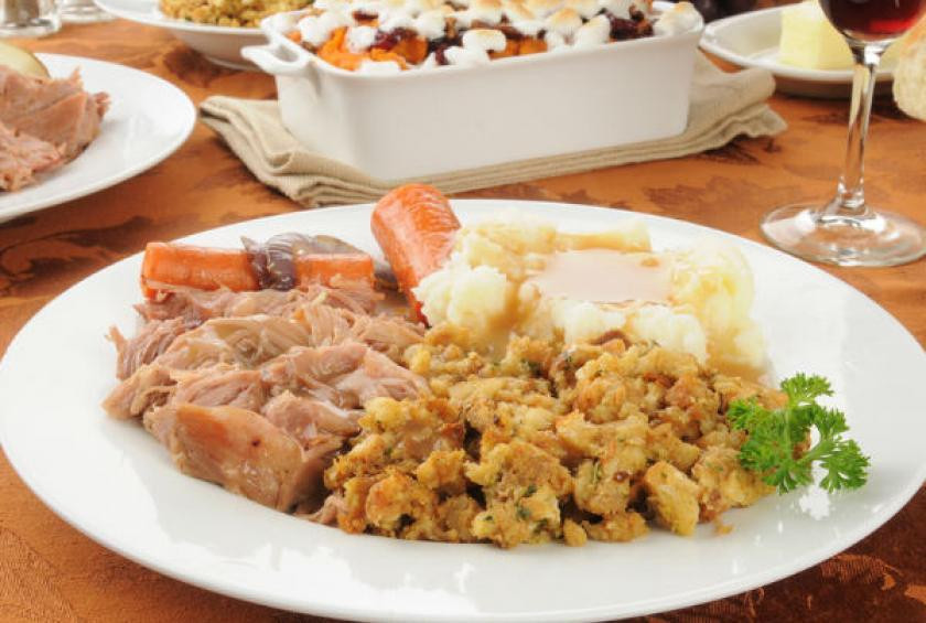 Thanksgiving Dinner Plate  How Many Calories Are on Your Thanksgiving Plate