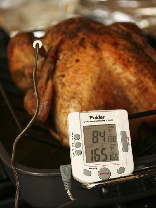 Thanksgiving Turkey Temperature  How to safely cook a Thanksgiving turkey