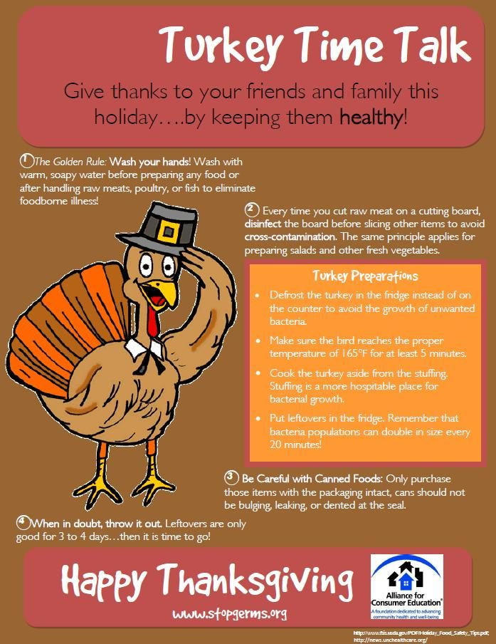 Thanksgiving Turkey Temperature  Do you know the correct temperature to cook a