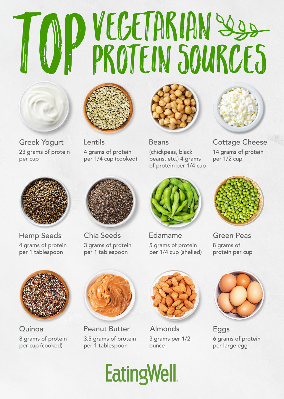 Vegetarian Thanksgiving Protein  Top Ve arian Protein Sources EatingWell