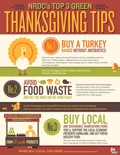 When Should I Buy My Turkey For Thanksgiving  This Thanksgiving Shop Smart Buy a Turkey Raised Without